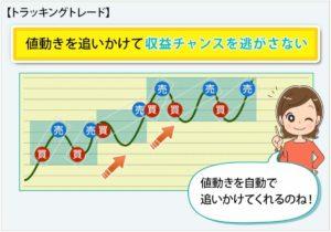 トラッキングトレード 自動追尾機能
