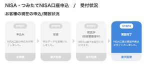 楽天証券 NISA口座開設 流れ