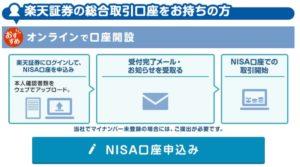 楽天証券 NISA口座 申し込み