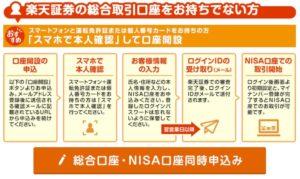 楽天証券 総合口座 NISA口座 同時申し込み