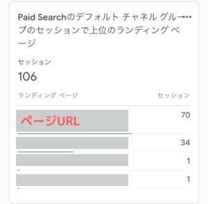 Googleアナリティクス 有料検索の画面